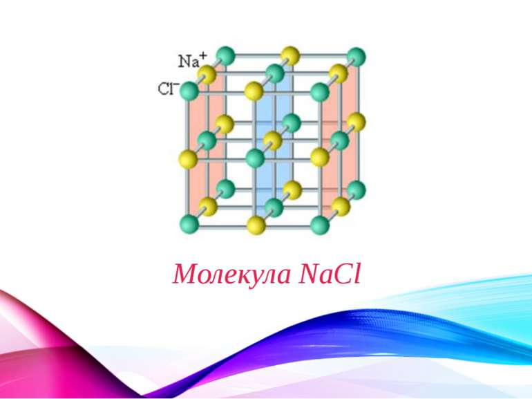 Молекула NaCl