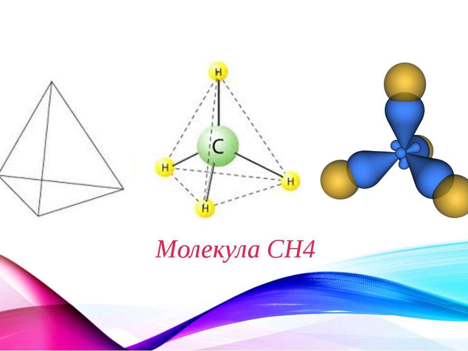 Молекула CH4