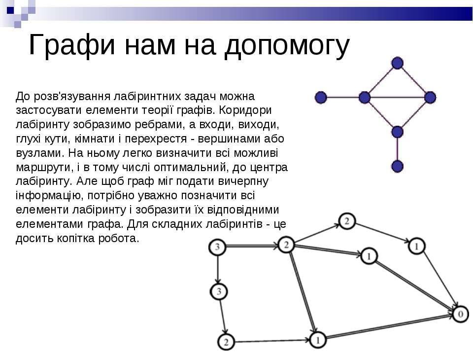 Графи нам на допомогу До розв'язування лабіринтних задач можна застосувати ел...