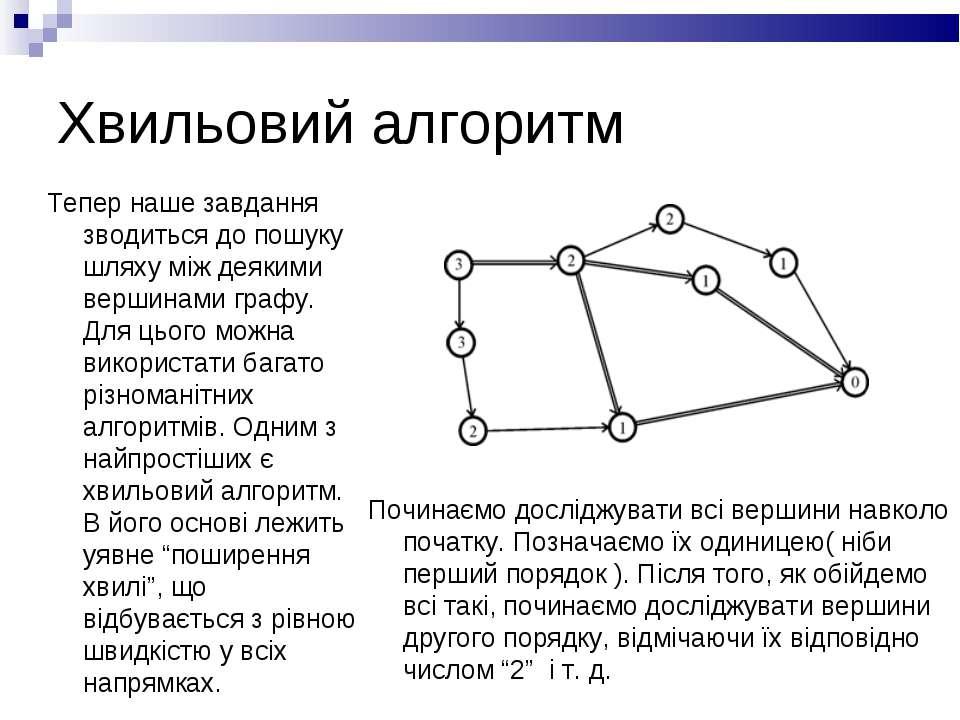 Хвильовий алгоритм Починаємо досліджувати всі вершини навколо початку. Познач...