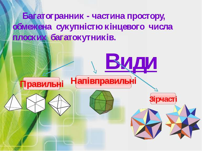 Багатогранник - частина простору, обмежена сукупністю кінцевого числа плоских...