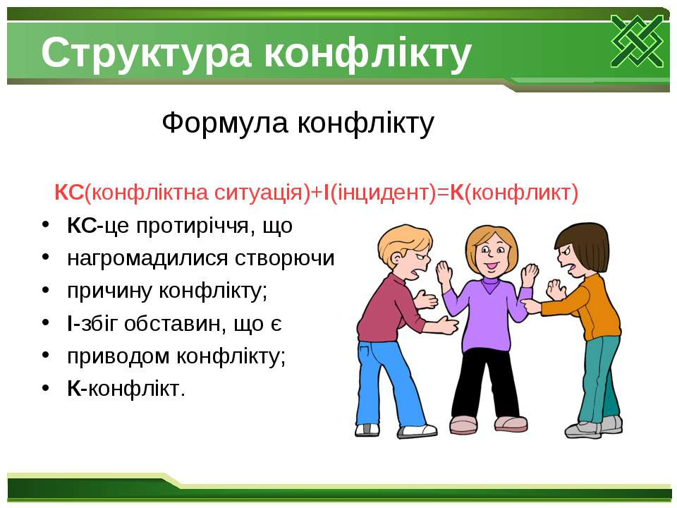 Структура конфлікту Формула конфлікту КС(конфліктна ситуація)+І(інцидент)=К(к...