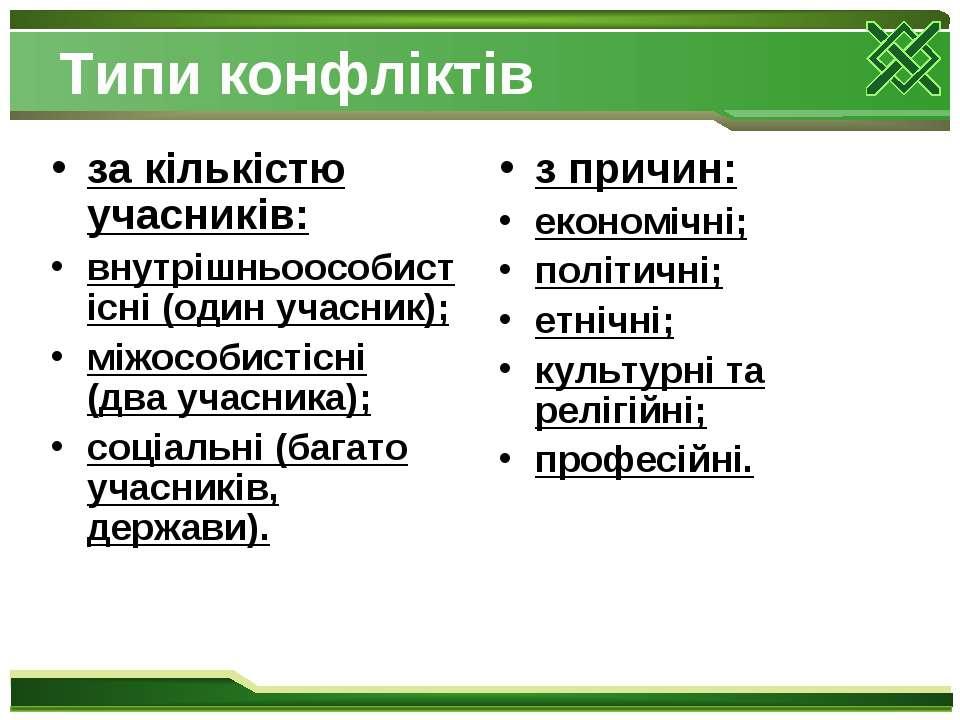 Типи конфліктів за кількістю учасників: внутрішньоособистісні (один учасник);...