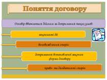 Договір вважається дійсним за дотримання таких умов: законності дії волевиявл...