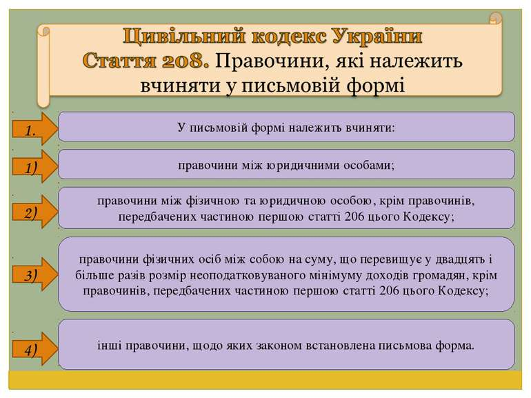 1. 2) 4) 3) 1) У письмовій формі належить вчиняти: інші правочини, щодо яких ...