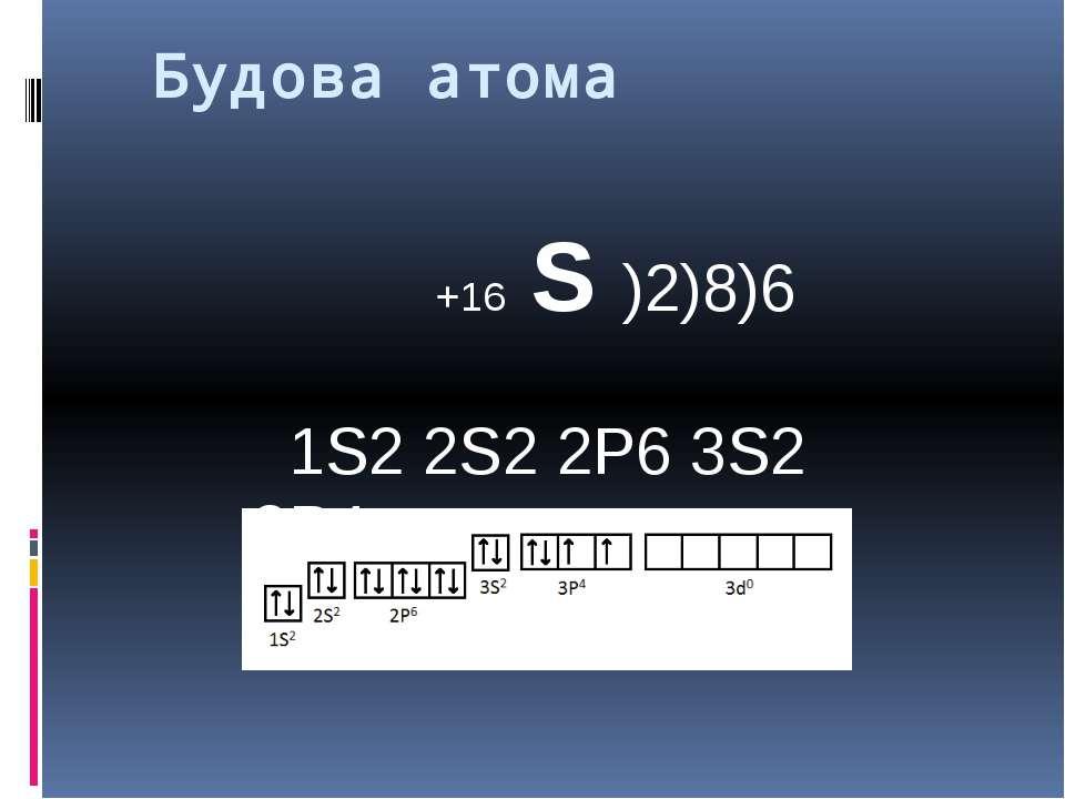 Будова атома +16 S )2)8)6 1S2 2S2 2P6 3S2 3P4