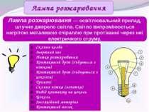 Лампа розжарювання Лампа розжарювання — освітлювальний прилад, штучне джерело...