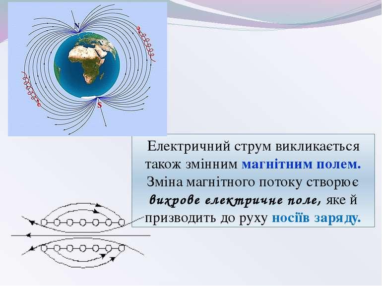 Електричний струм викликається також змінним магнітним полем. Зміна магнітног...