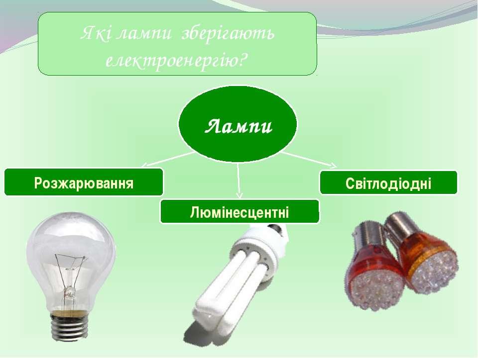 Які лампи зберігають електроенергію? Лампи Розжарювання Люмінесцентні Світлод...