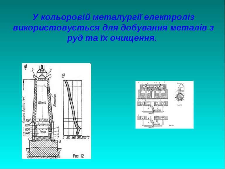 У кольоровій металургії електроліз використовується для добування металів з р...