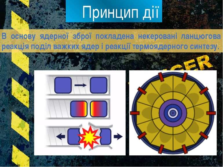 Принцип дії В основу ядерної зброї покладена некеровані ланцюгова реакція под...