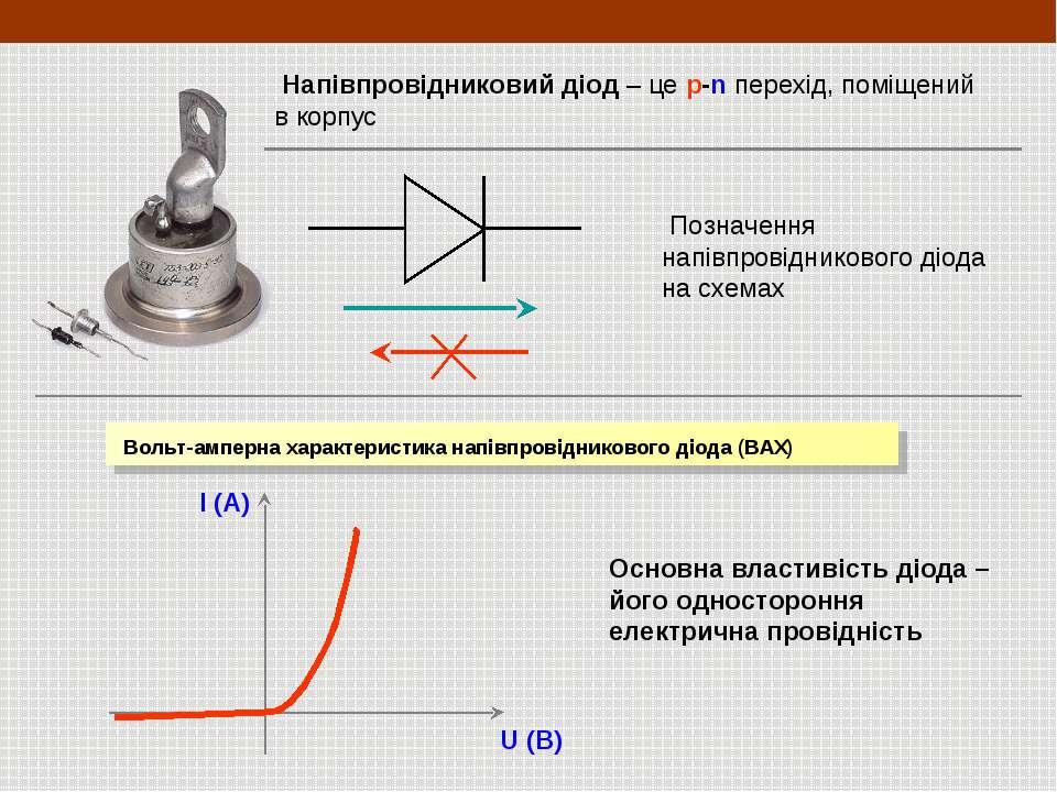 Напівпровідниковий діод – це p-n перехід, поміщений в корпус Позначення напів...