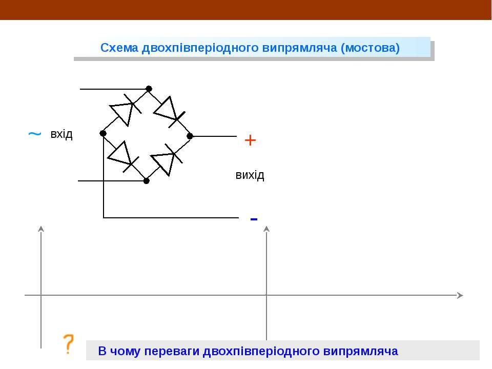 Схема двохпівперіодного випрямляча (мостова) вхід вихід В чому переваги двохп...