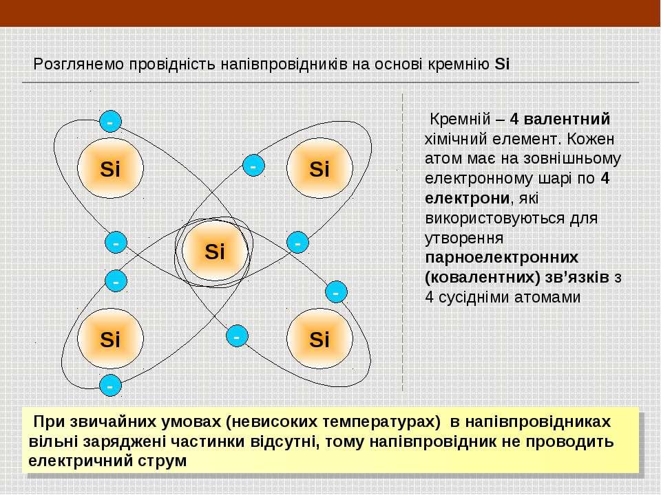 Розглянемо провідність напівпровідників на основі кремнію Si Si Si Si Si Si -...