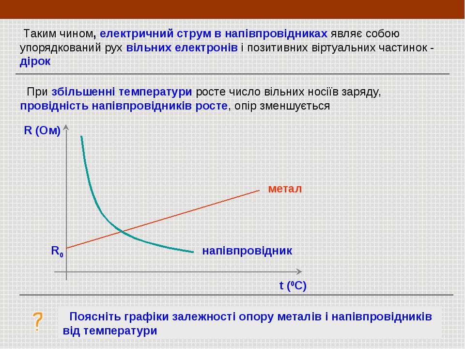 Таким чином, електричний струм в напівпровідниках являє собою упорядкований р...
