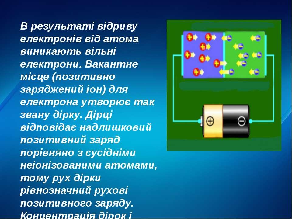 В результаті відриву електронів від атома виникають вільні електрони. Вакантн...