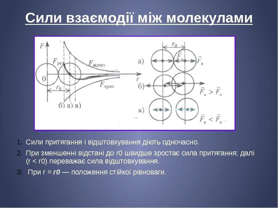 Сили взаємодії між молекулами Сили притягання і відштовхування діють одночасн...