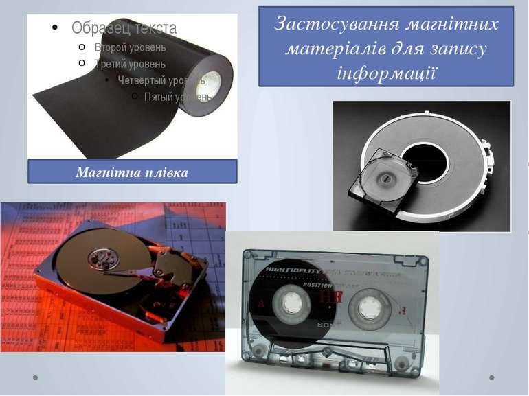 Магнітна плівка Застосування магнітних матеріалів для запису інформації
