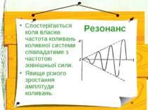 Резонанс Спостерігається коли власна частота коливань коливної системи співпа...