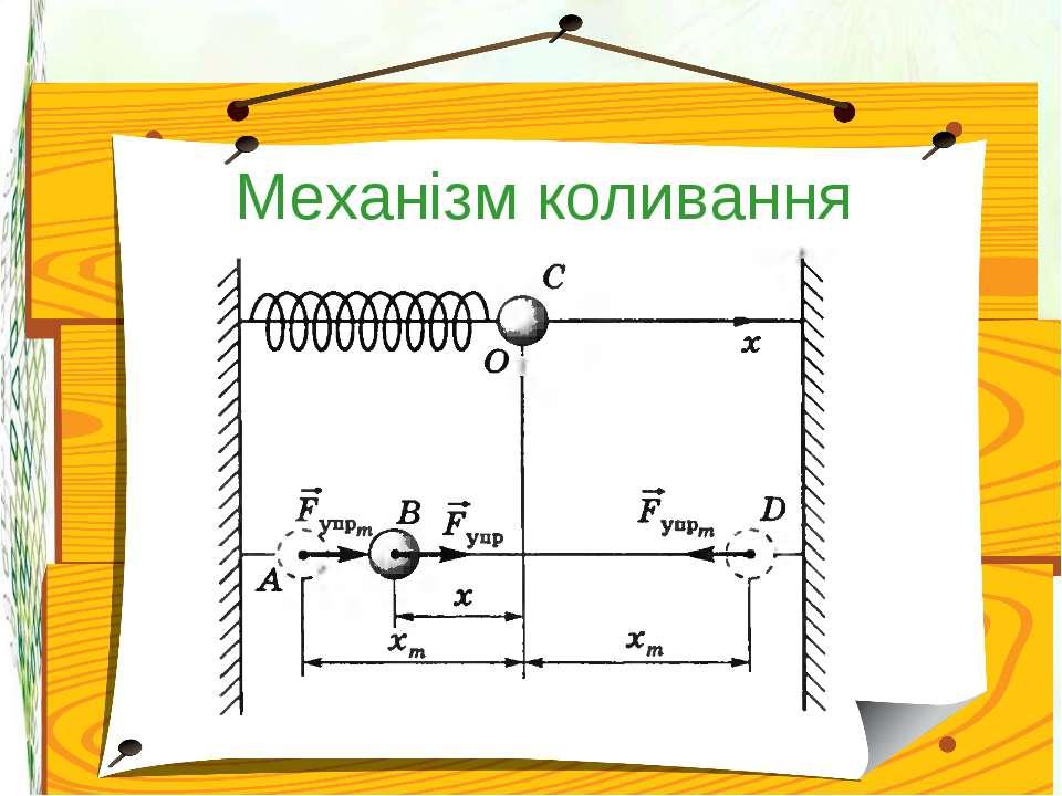 Механізм коливання