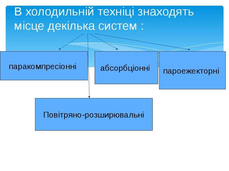 В холодильній техніці знаходять місце декілька систем : паракомпресіонні абсо...