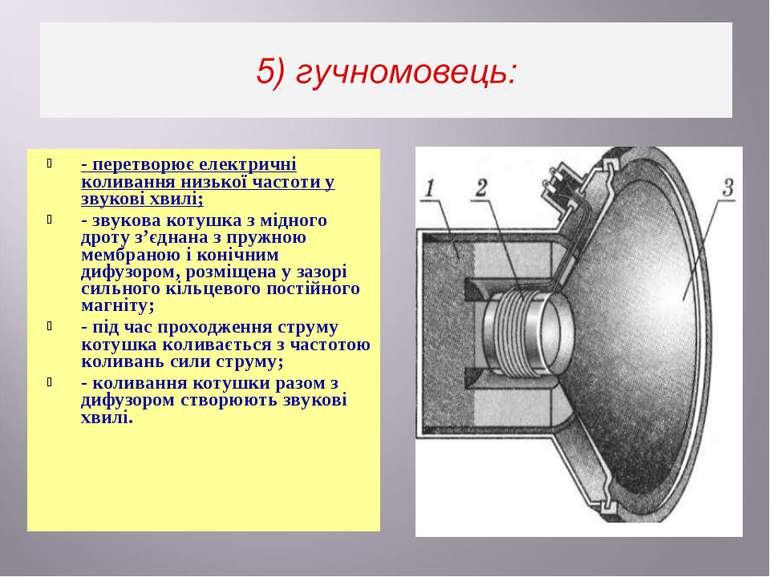 - перетворює електричні коливання низької частоти у звукові хвилі; - звукова ...