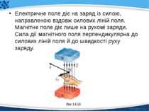 Електричне поле діє на заряд із силою, направленою вздовж силових ліній поля....