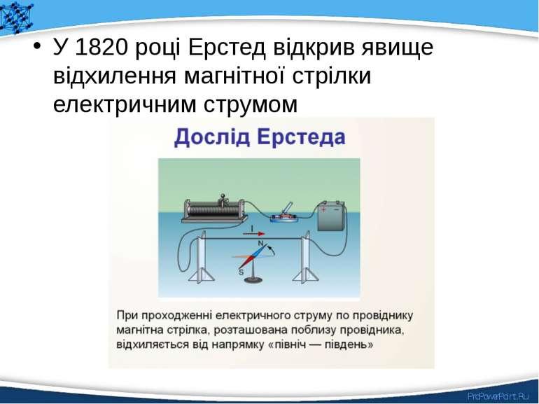 У 1820 році Ерстед відкрив явище відхилення магнітної стрілки електричним стр...