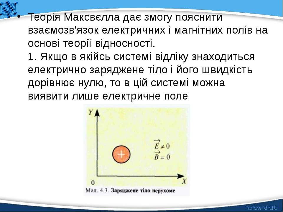 Теорія Максвєлла дає змогу пояснити взаємозв'язок електричних і магнітних пол...