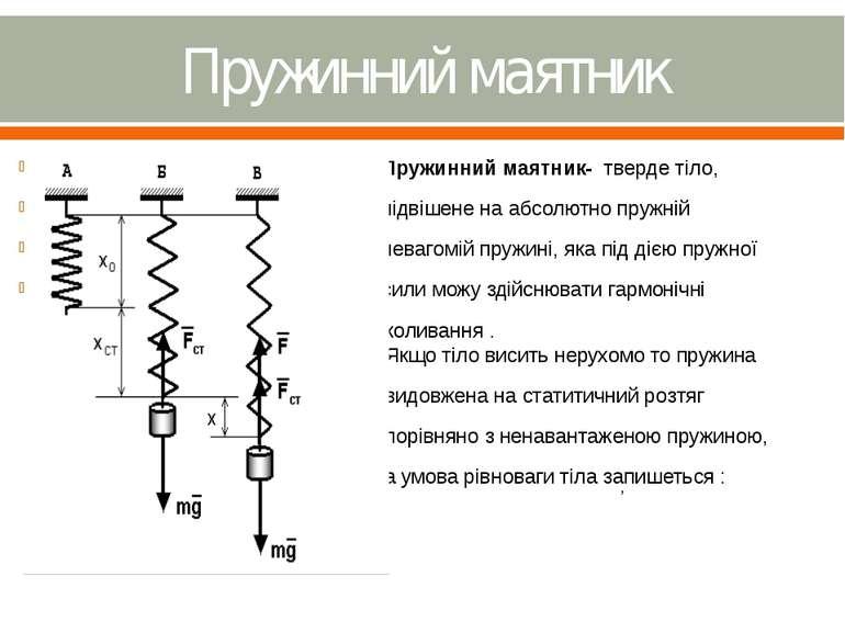 Пружинний маятник Пружинний маятник- тверде тіло, підвішене на абсолютно пруж...