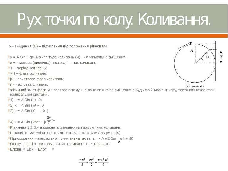Рух точки по колу. Коливання. х - зміщення (м) – відхилення від положення рів...