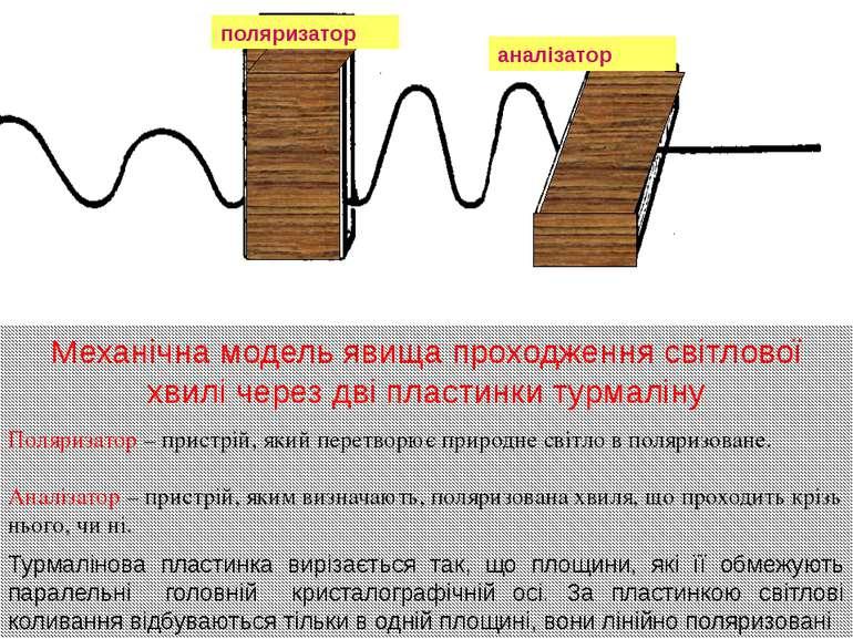 Поляризатор – пристрій, який перетворює природне світло в поляризоване. Аналі...