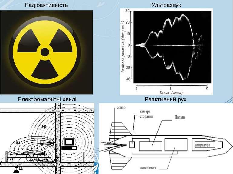 Радіоактивність Електромагнітні хвилі Реактивний рух Ультразвук