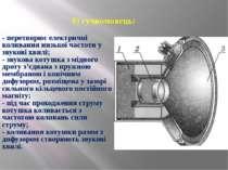 5) гучномовець: - перетворює електричні коливання низької частоти у звукові х...