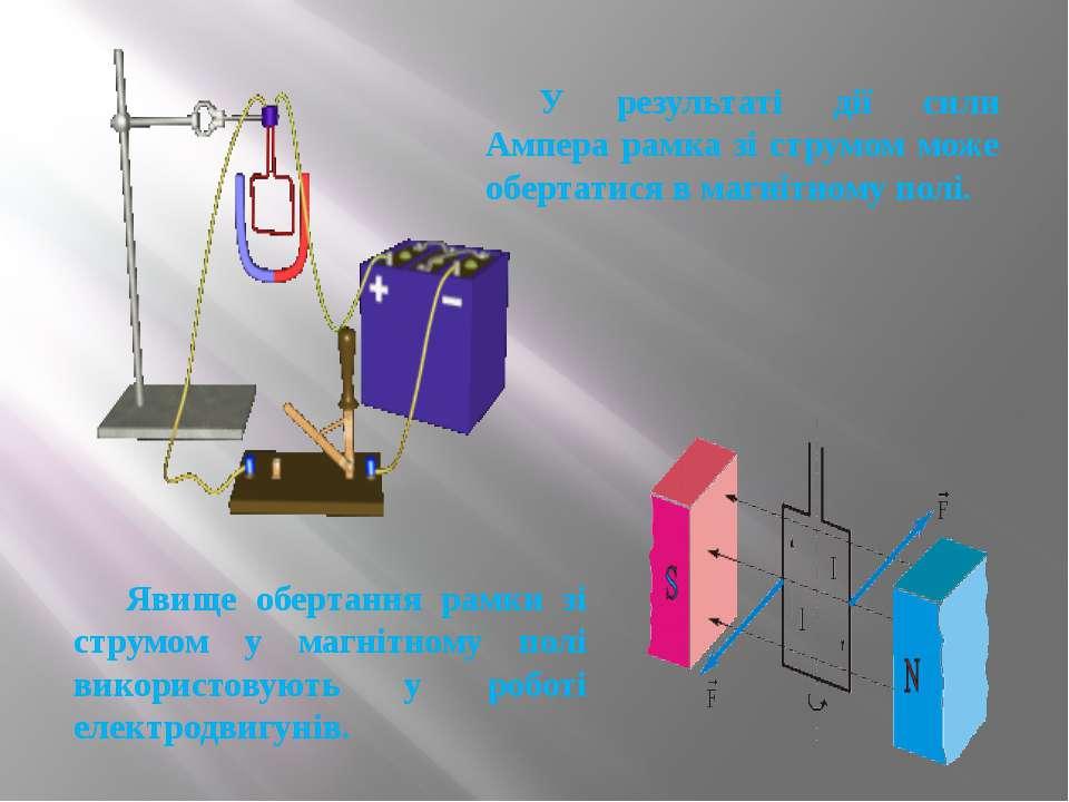 У результаті дії сили Ампера рамка зі струмом може обертатися в магнітному по...