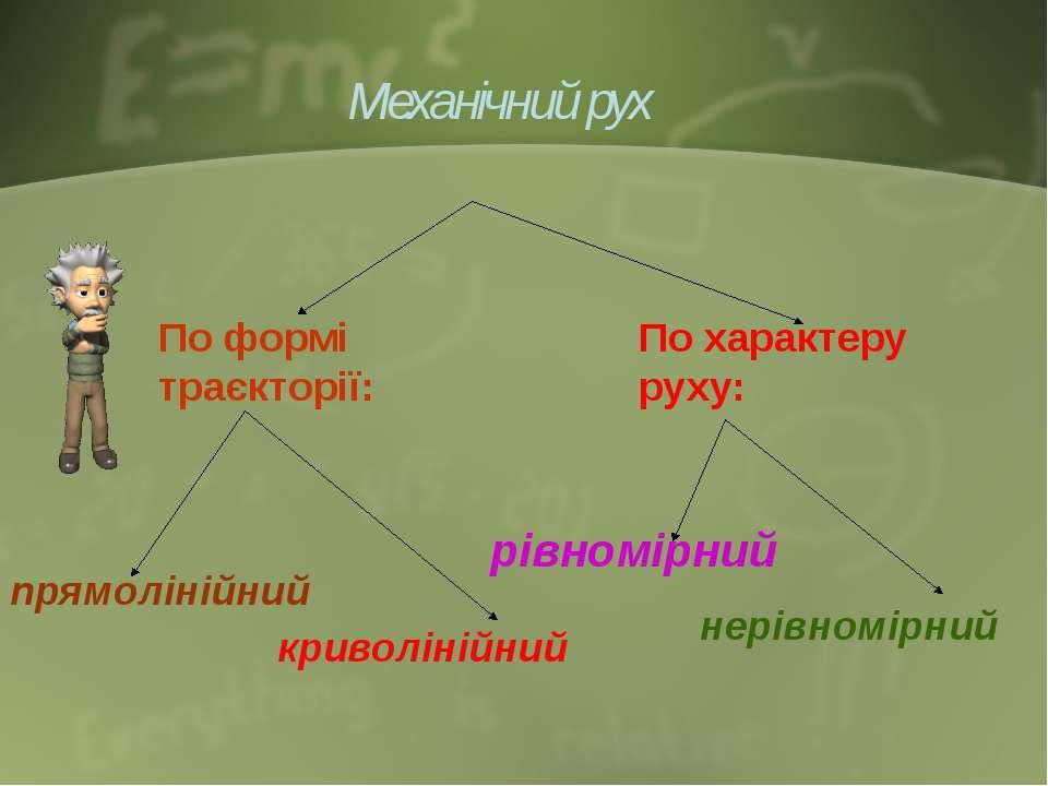 По формі траєкторії: По характеру руху: прямолінійний криволінійний рівномірн...
