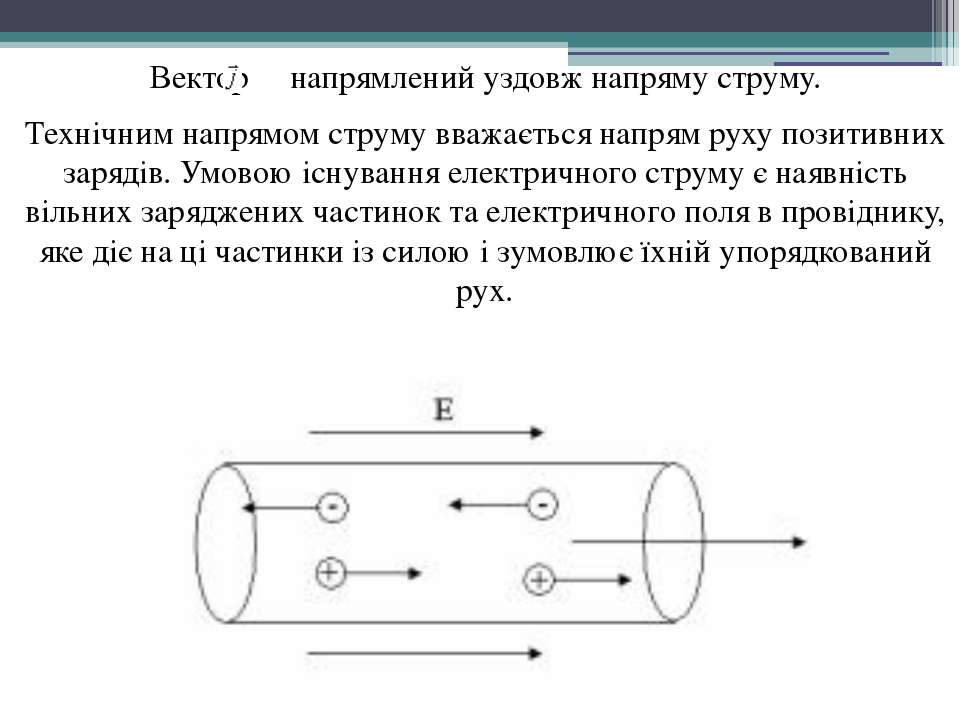 Вектор напрямлений уздовж напряму струму. Технічним напрямом струму вважаєтьс...