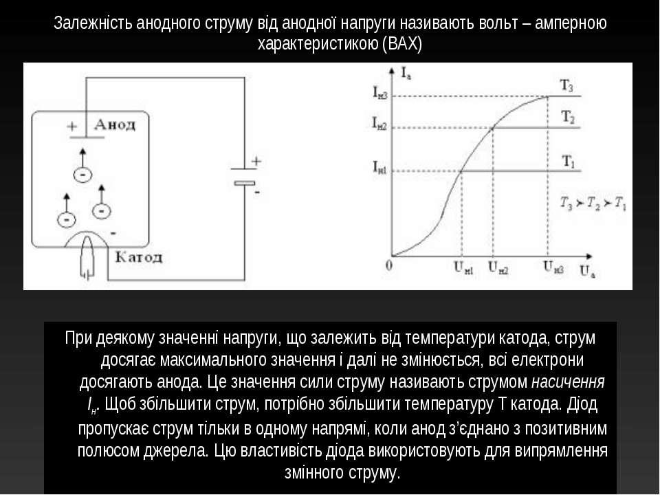 Залежність анодного струму від анодної напруги називають вольт – амперною хар...
