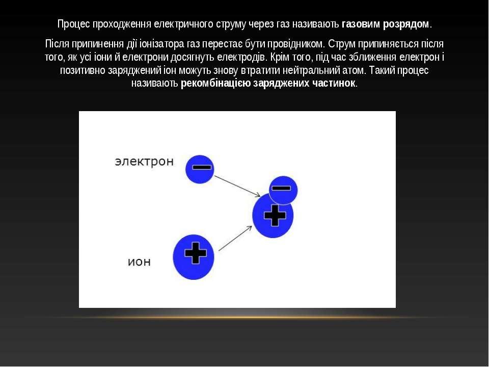 Процес проходження електричного струму через газ називаютьгазовим розрядом. ...