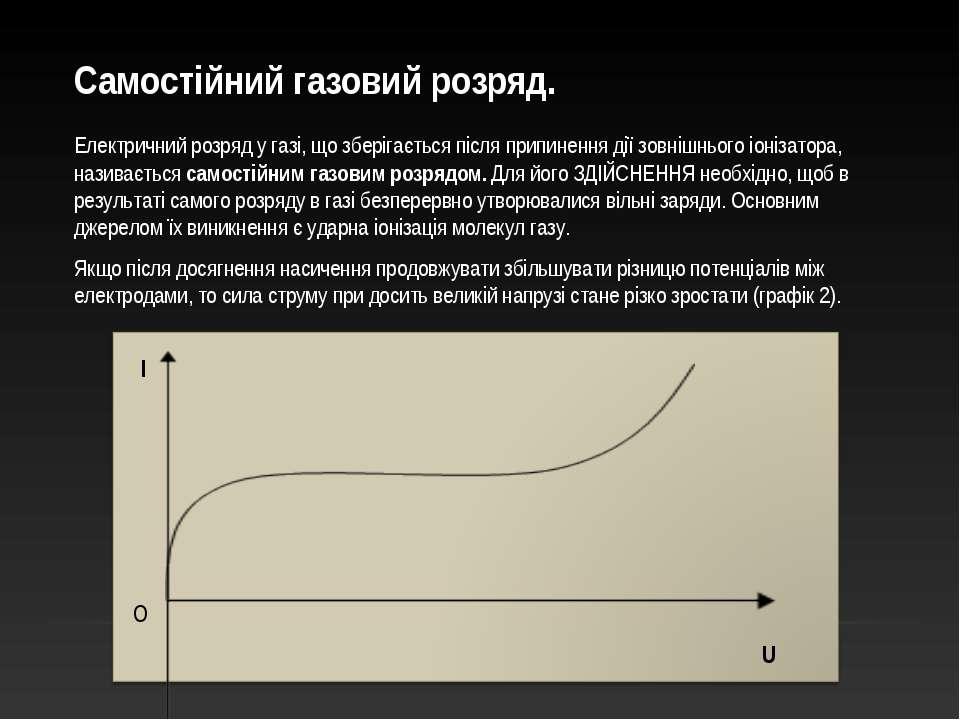 Самостійний газовий розряд. Електричний розряд у газі, що зберігається після...