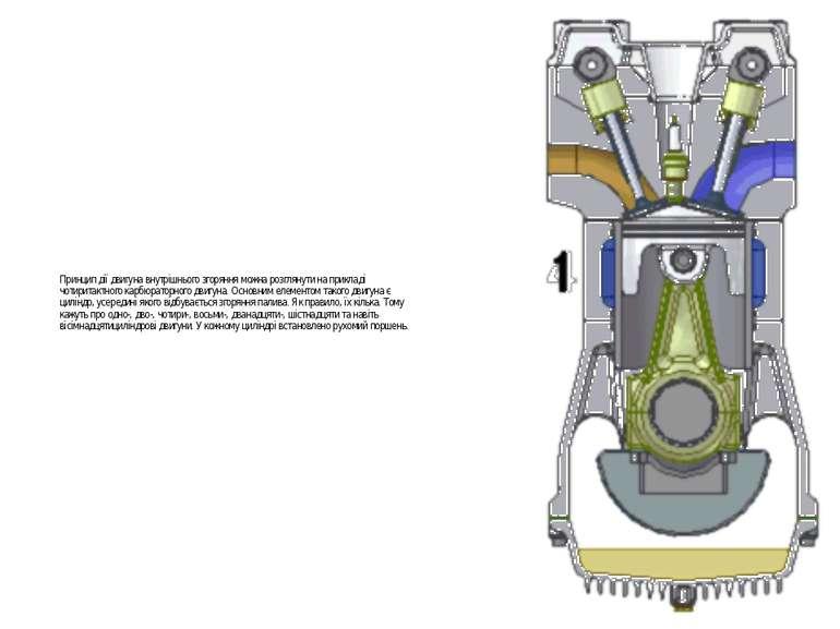 Принцип дії двигуна внутрішнього згоряння можна розглянути на прикладі чотири...
