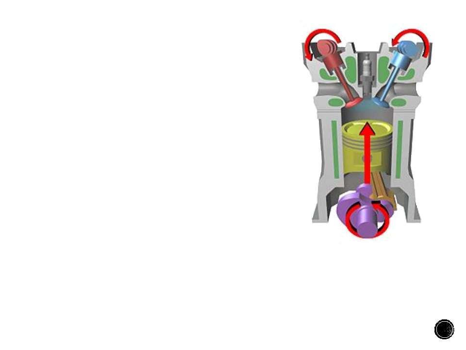 Двигун внутрішнього згорання — тип двигуна, теплова машина, в якій хімічна ен...