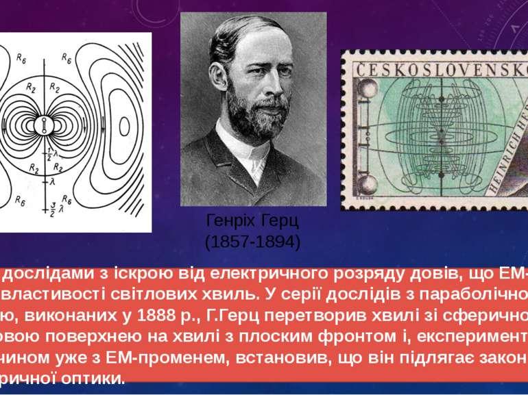 Г. Герц дослідами з іскрою від електричного розряду довів, що ЕМ-хвилі мають ...