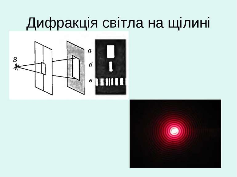 Дифракція світла на щілині