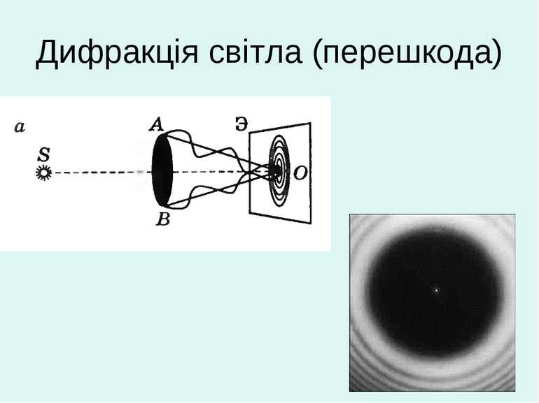 Дифракція світла (перешкода)