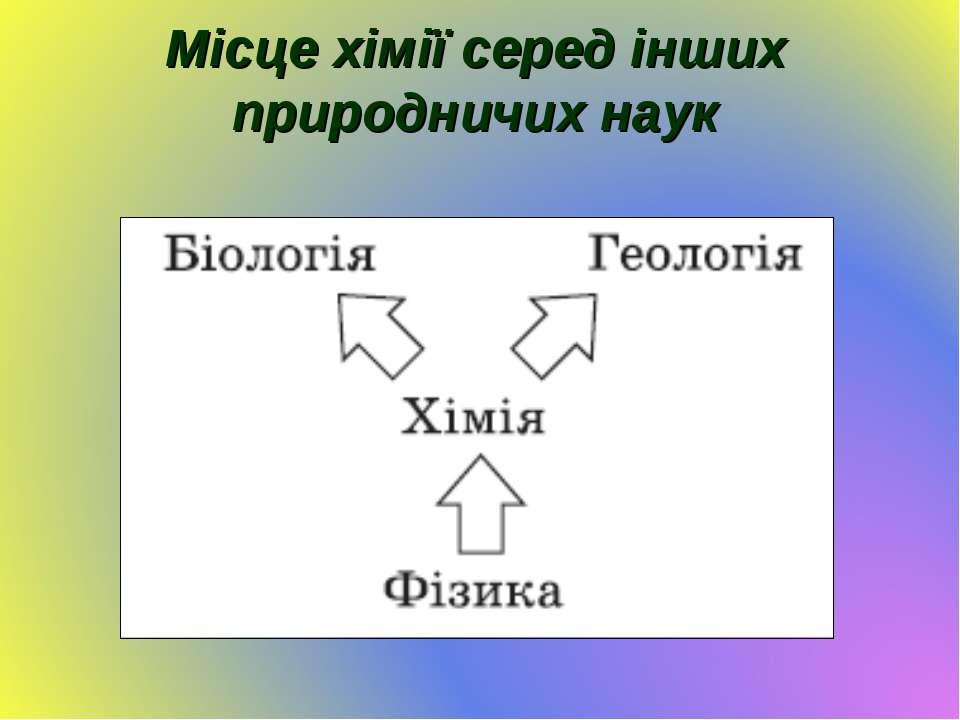 Місце хімії серед інших природничих наук