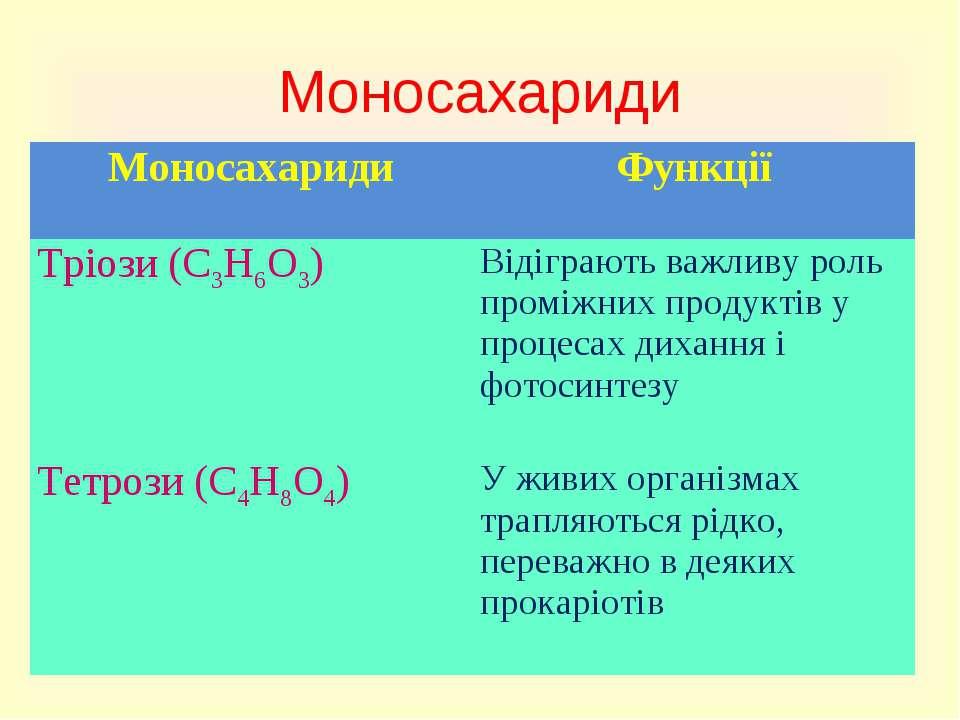 Моносахариди Моносахариди Функції Тріози (C3H6O3) Відіграють важливу роль про...
