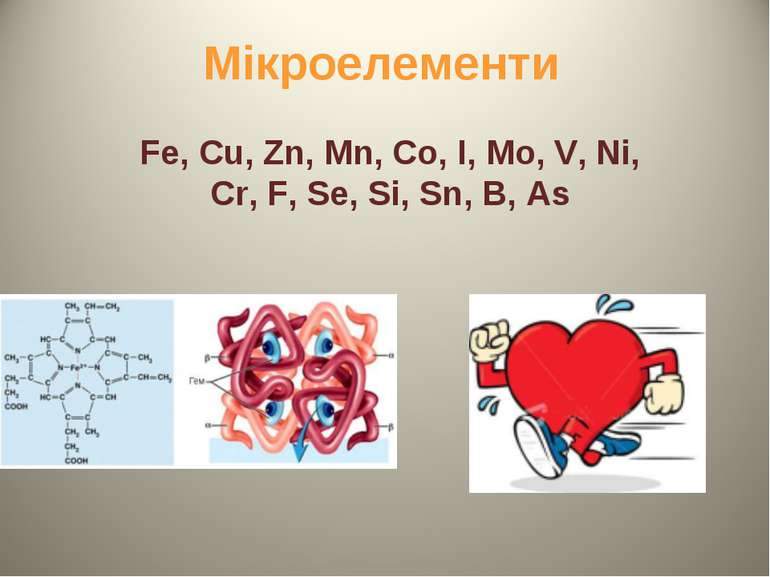 Мікроелементи Fe, Cu, Zn, Mn, Co, I, Mo, V, Ni, Cr, F, Se, Si, Sn, B, As