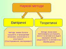 Наукові методи Емпіричні Теоретичні Методи, якими біологи працюють із природн...