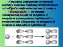 У процесі утворення молекули метану в атомі Карбону відбувається sp3-гібридиз...